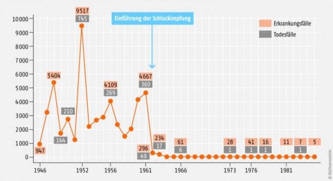 Bild 176712: 50_jb_Impfstoffe