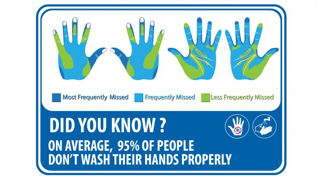 U wie Ungewaschen: Eine schlechte Hygiene fördert die Verbreitung von Erkältungserregern. Regelmäßiges Händewaschen ist daher in der Erkältungszeit eine wichtige Maßnahme – und auch ein gewisser Schutz für einen selbst. (Ill.: coolvectormaker / stock.adobe.com)