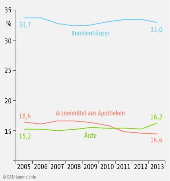 Bild 180014: Wirtschaftsbericht_PZ_09