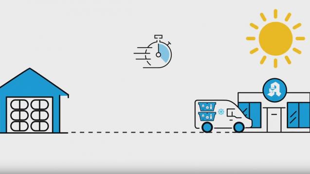 Der pharmazeutische Großhandel bringt Arzneimittel sicher in die Apotheken vor Ort. (m / Screenshot Phagro-Kurzfilm)