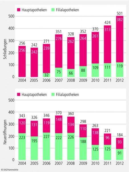 Wirtschaftsbericht-2013_04.eps