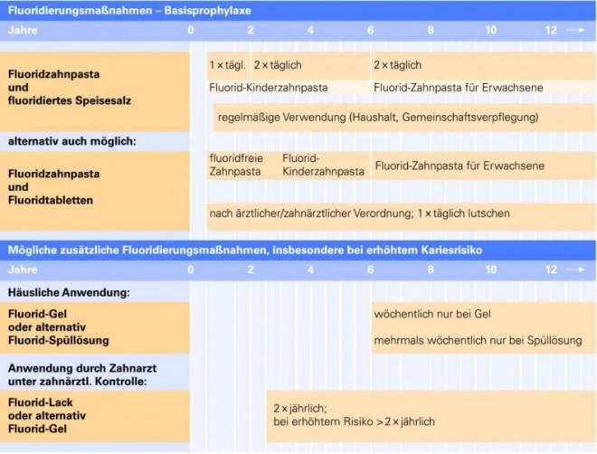 37_ral_fluoridierung.EPS