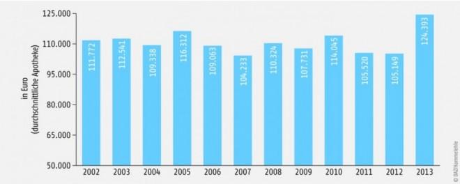Bild 180018: Wirtschaftsbericht_PZ_13